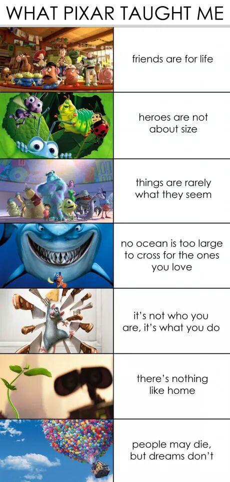 Pixar :,) - meme
