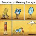 La evolución de las dispositivos de almacenamiento