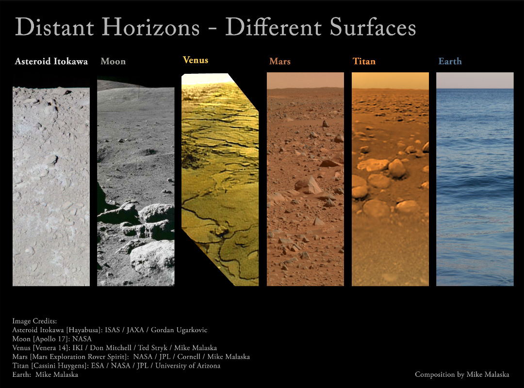 A view of the surface of various celestial bodies. - meme