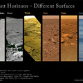 A view of the surface of various celestial bodies.