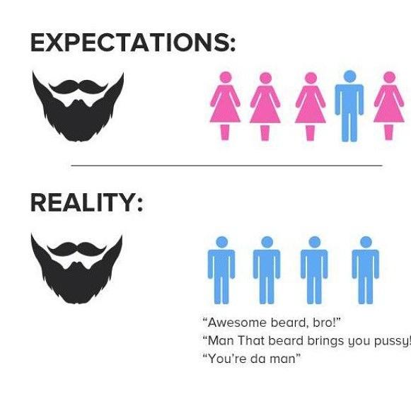 Beards. - meme