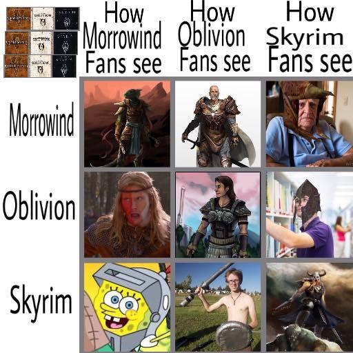 Elder scrolls - meme