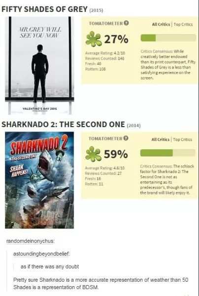SHARKNADO! - meme