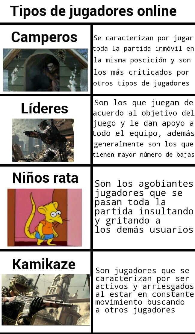 Tipos de jugadores - meme
