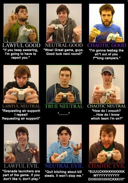 Which one are you? I'm Chaotic Good & Evil - meme