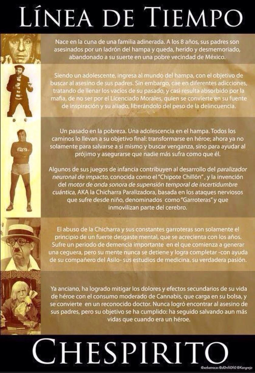 Historia de Chespirito - meme