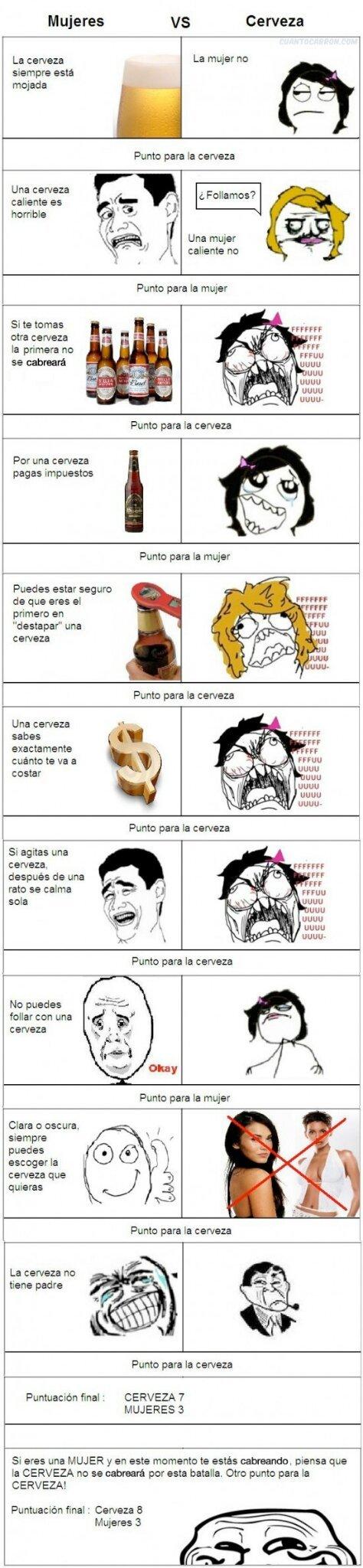 Cerveza vs Mujer - meme