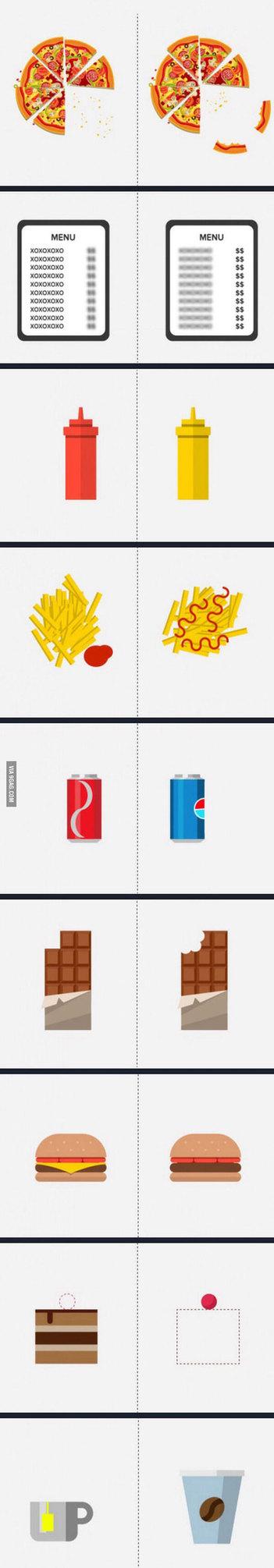 2 types of human beings... - meme