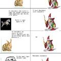 Rabbit Vs Wolf