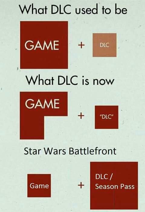 Fucking DLC's - meme