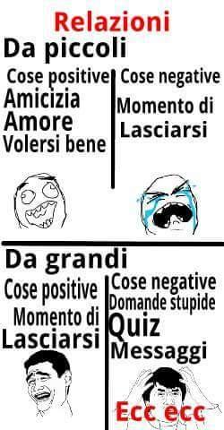 Relazioni - meme