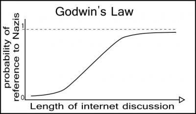 Godwin's law - meme