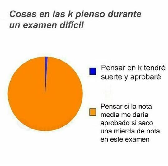 Todos pero todos los exámenes - meme