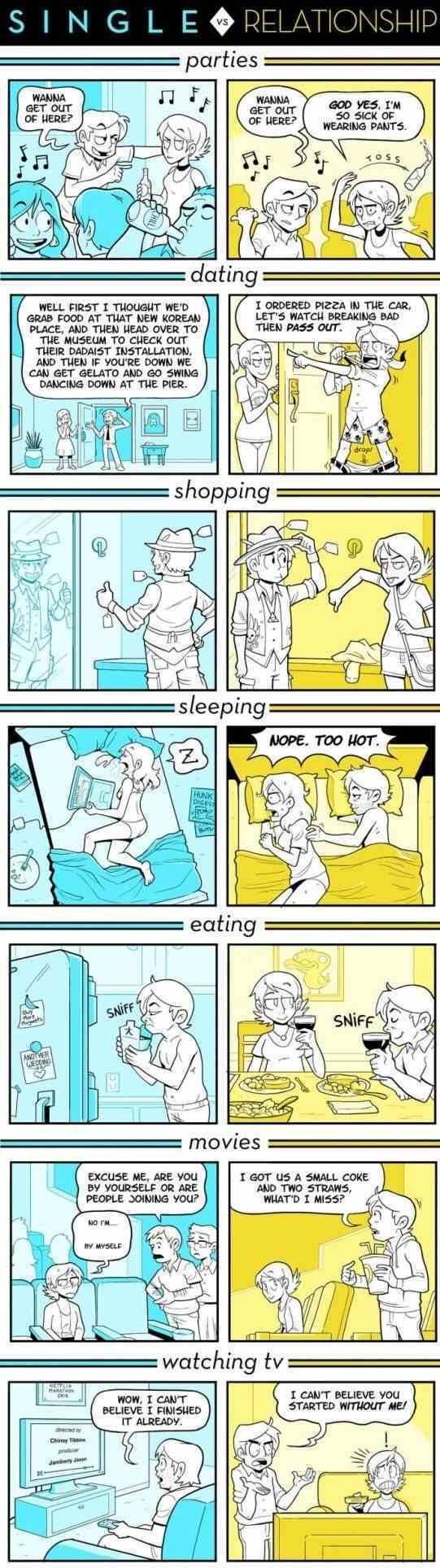 Single vs Relationship - meme