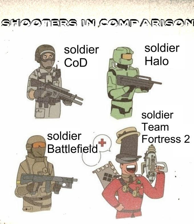 La realidad de TF2 - meme