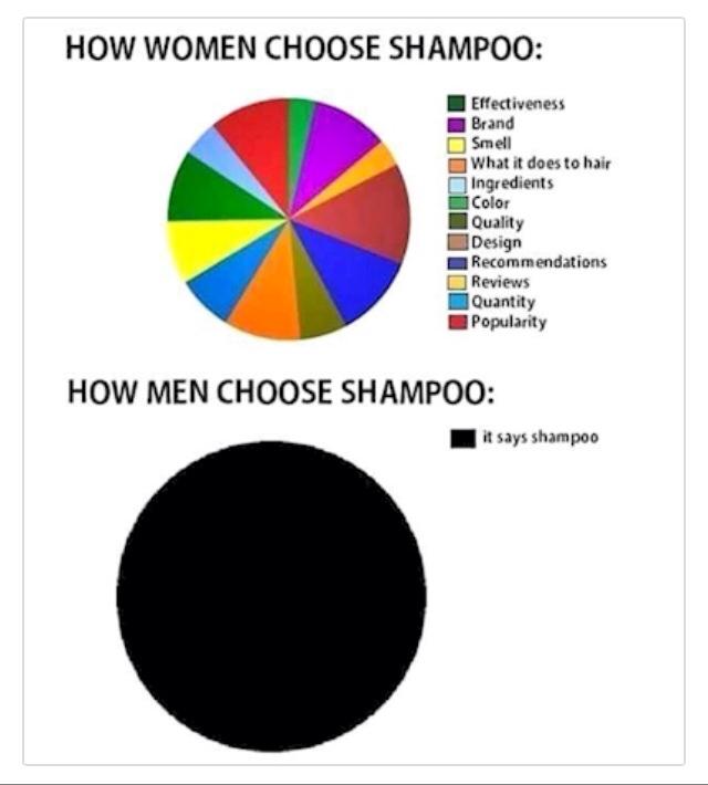 Shower thoughtsp - meme