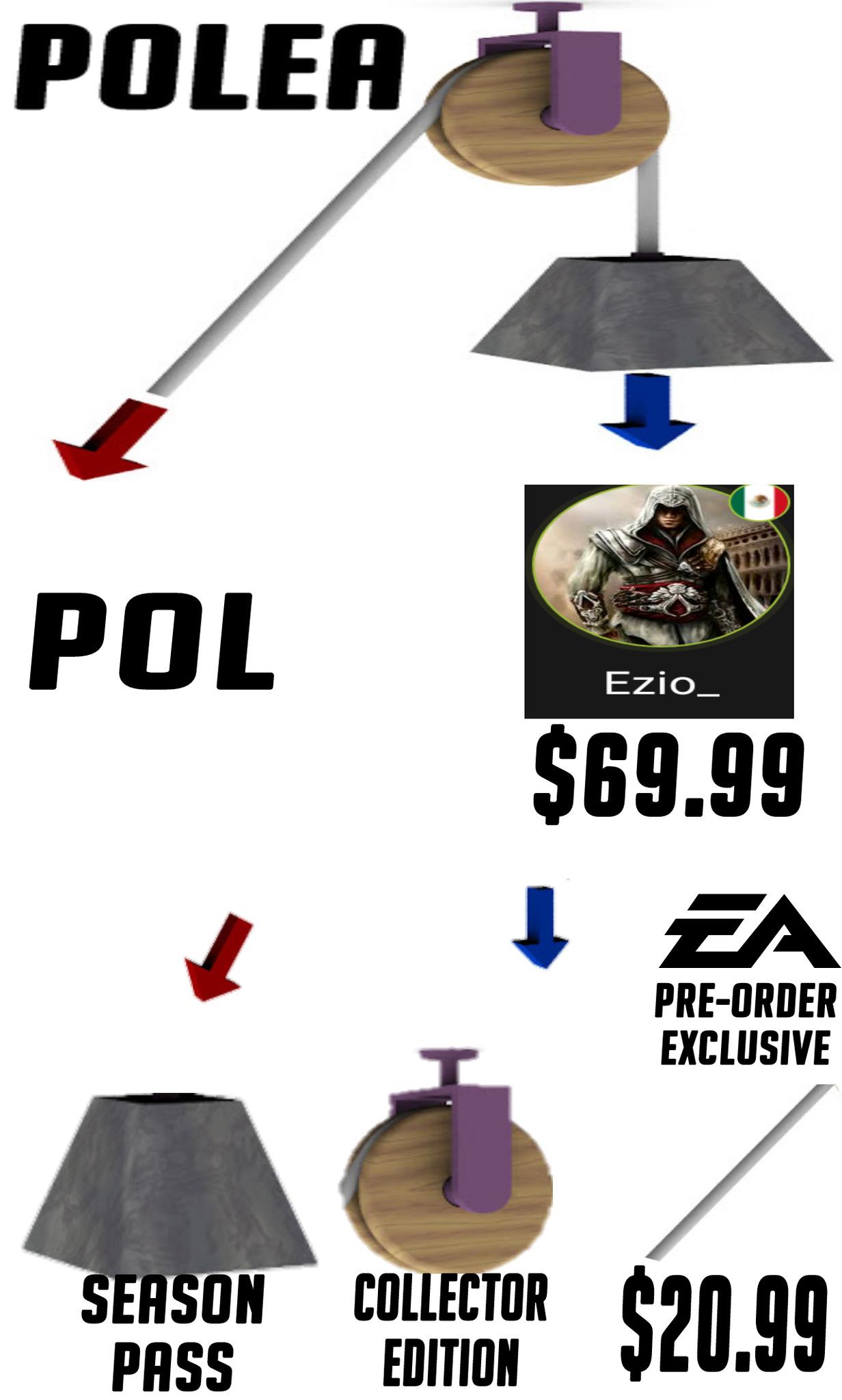 Titulo original: DLC Pack - meme
