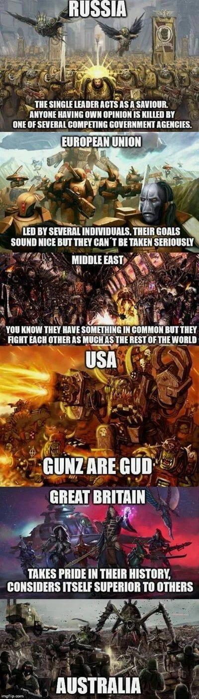 Warhammer governments - meme