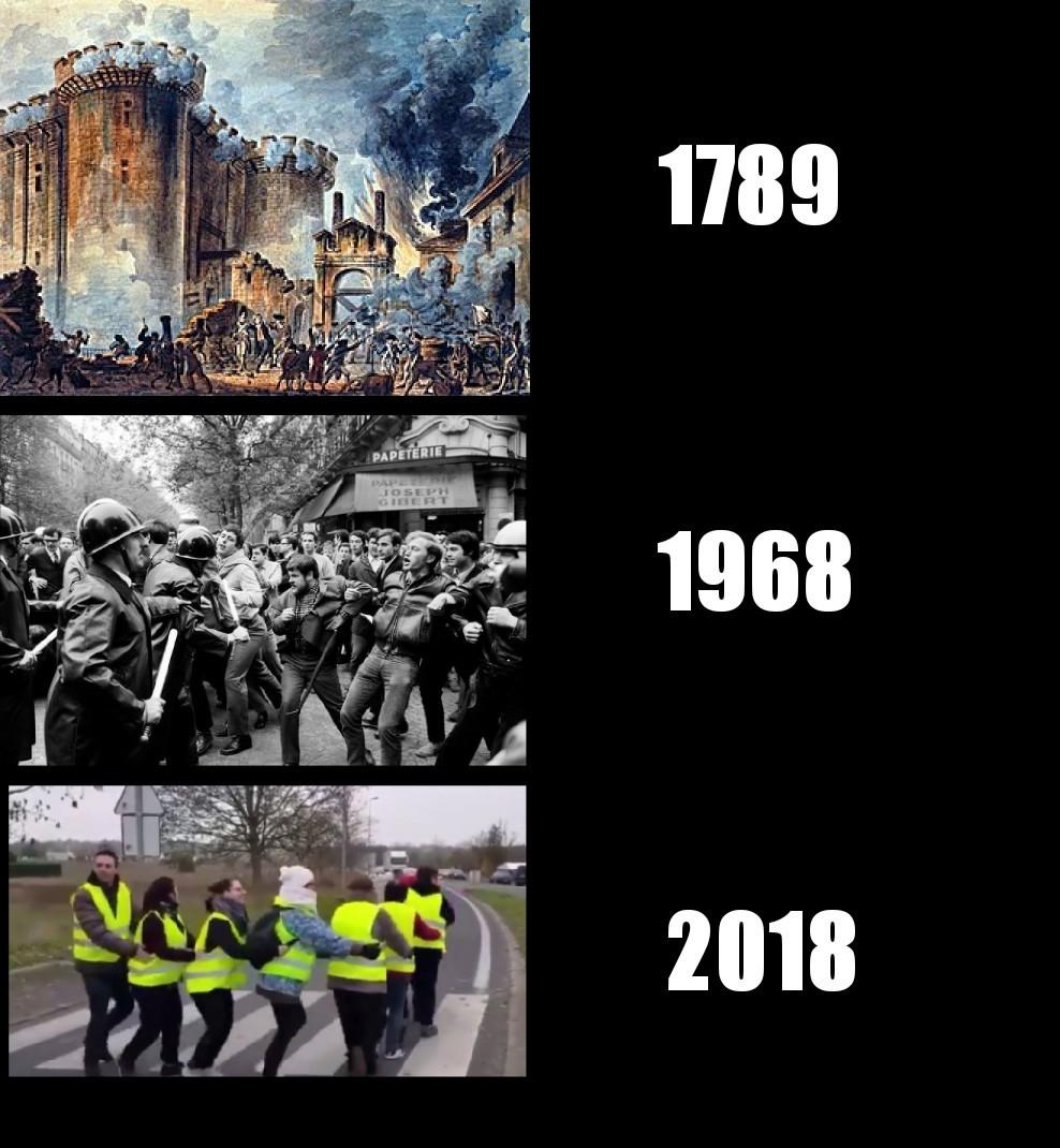 De plus en plus de violence dans nos manifestations - meme