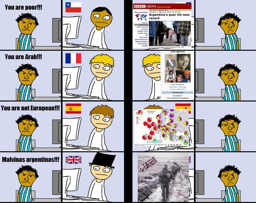 Arjensimios - meme