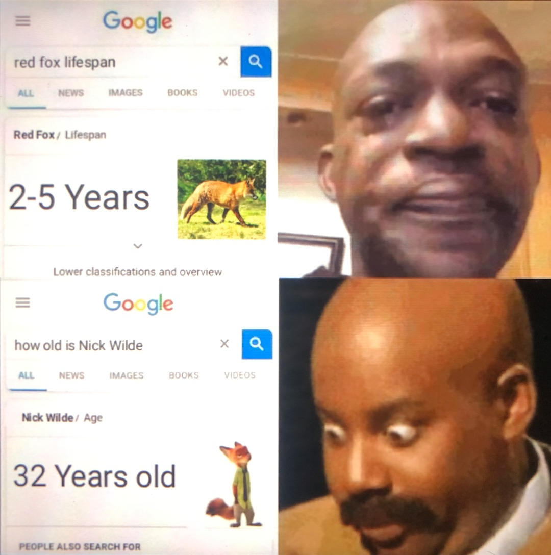 rip nick wilde - meme