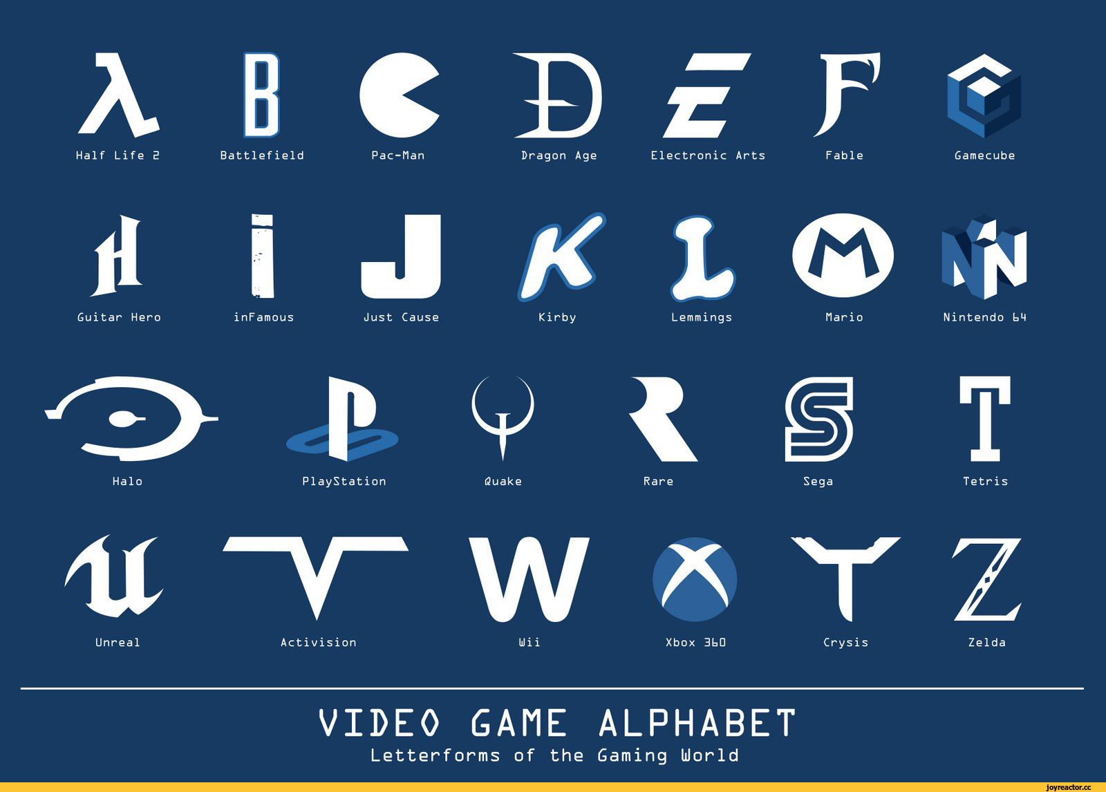 alfabeto gamer - meme