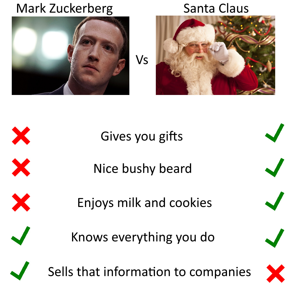Santa the real G - meme