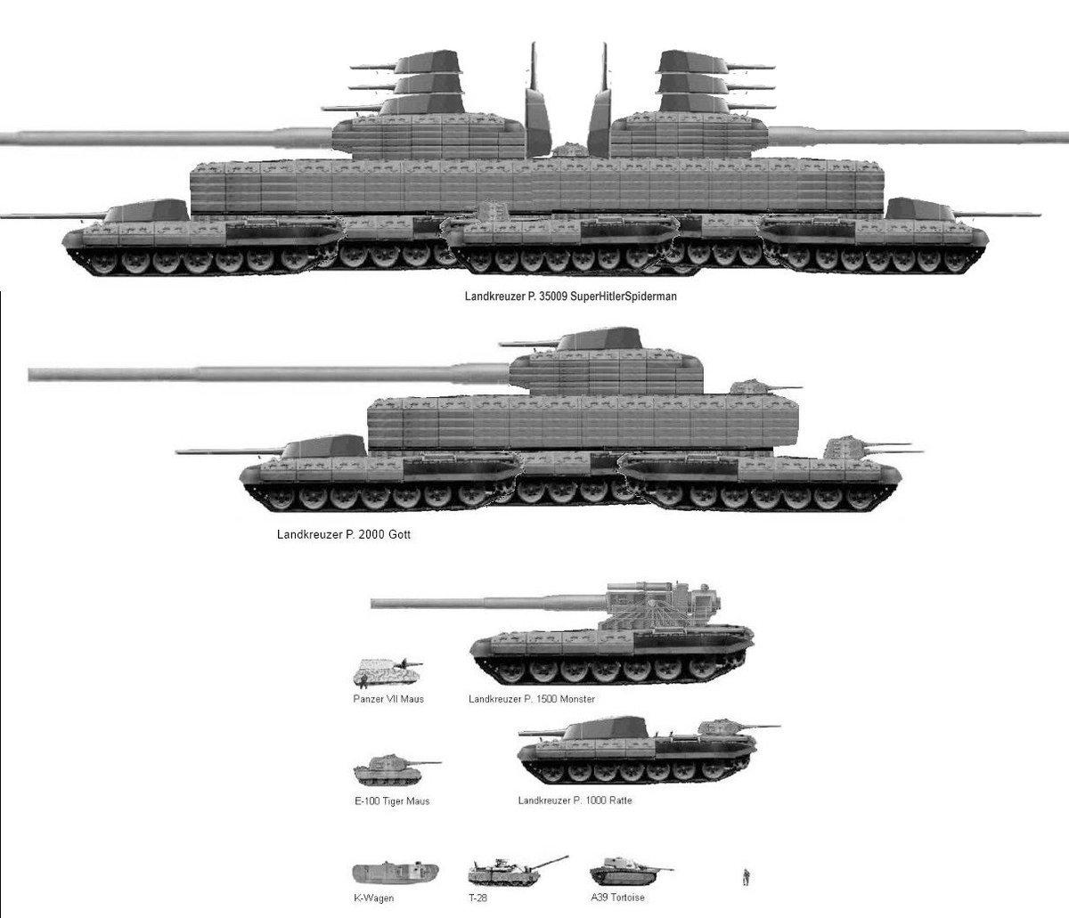 Proyectos alemanes de tanque para la segunda guerra mundial(los 4 más grandes no existen eran proyectos que se suspendieron) - meme