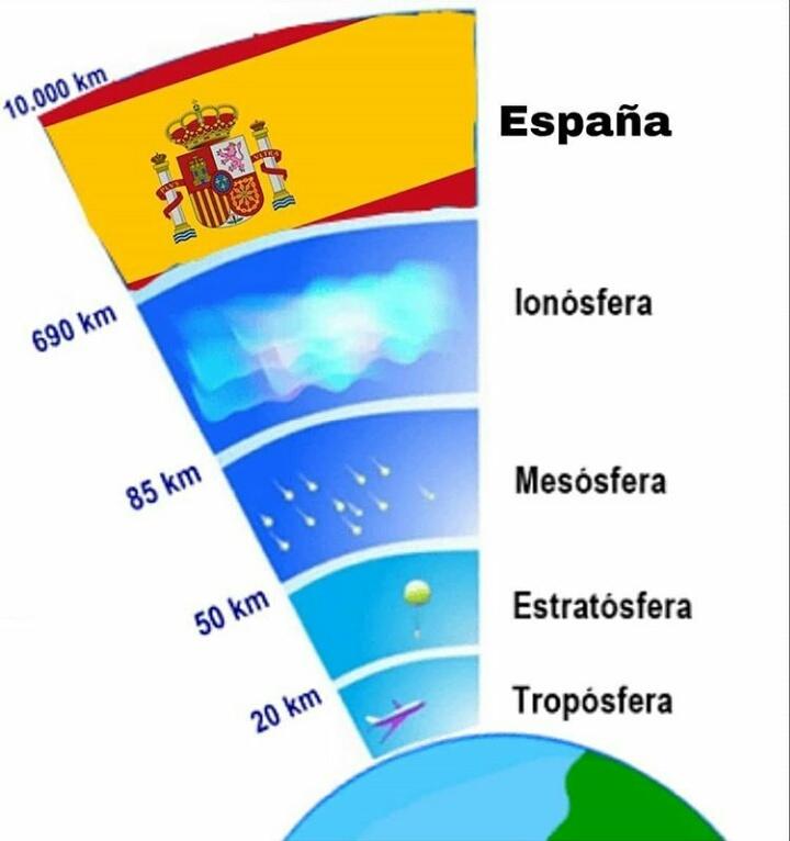Nunca más arriba que España - meme