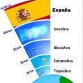 Nunca más arriba que España