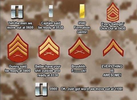 Military - meme