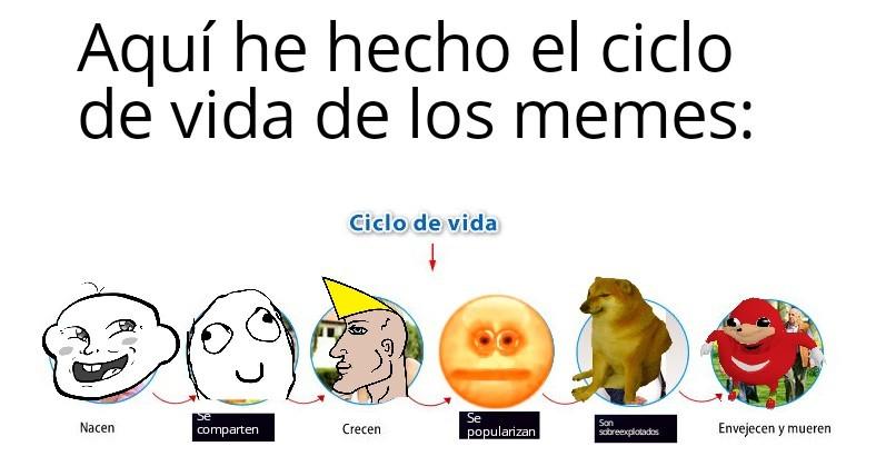 El 90% de los memes mueren, pero algunos pueden ser inmortales como el trollface