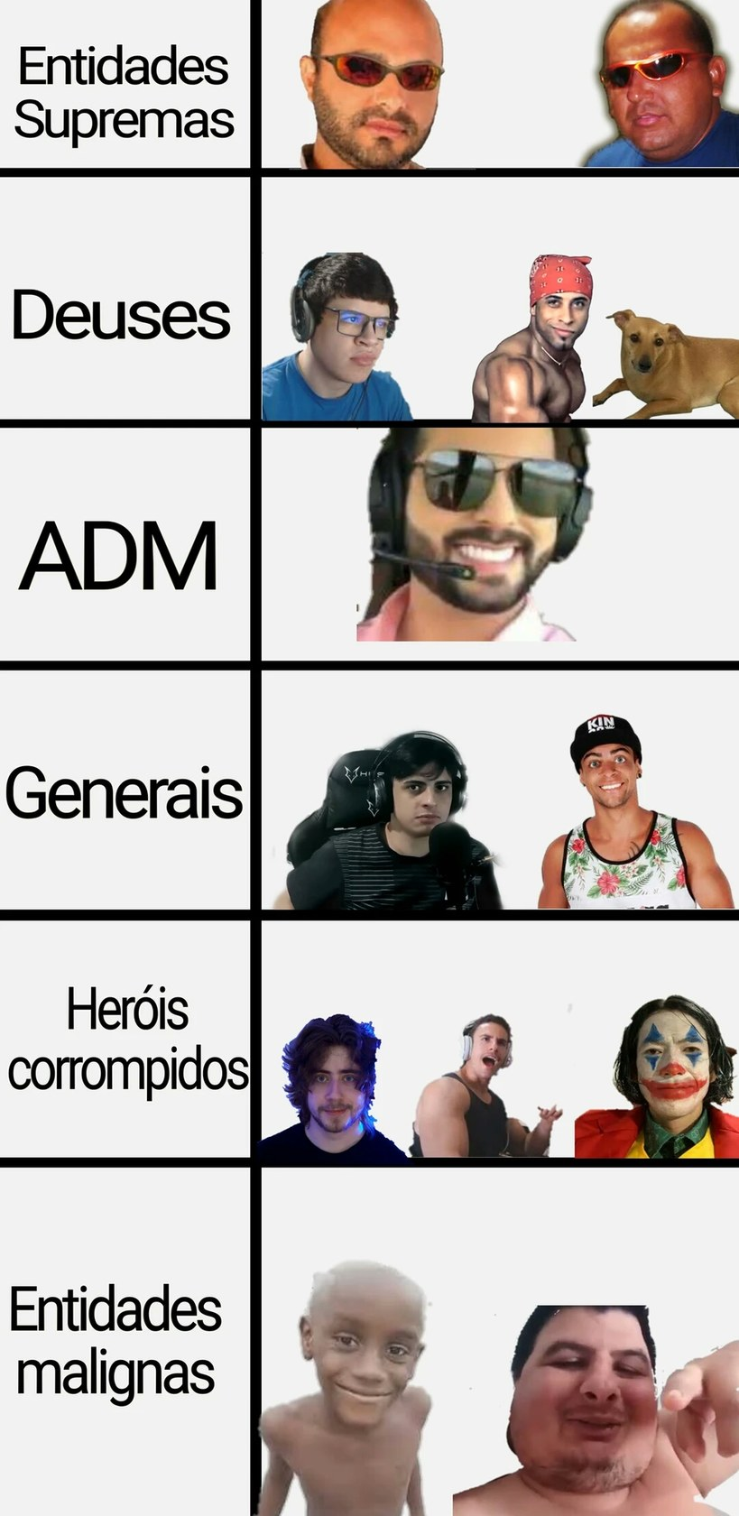 Danonão Grosso - meme