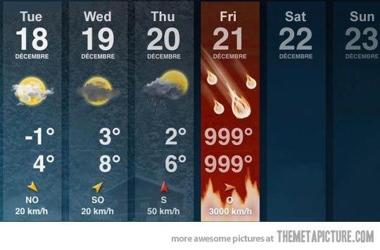 el fin del mundo del 2012 no paso - meme