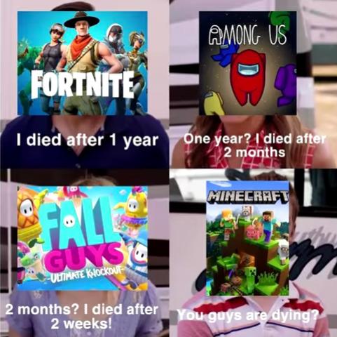 minecraft forever - meme