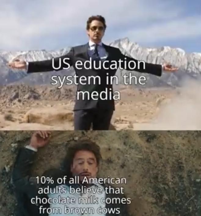 What is 3% milk - meme