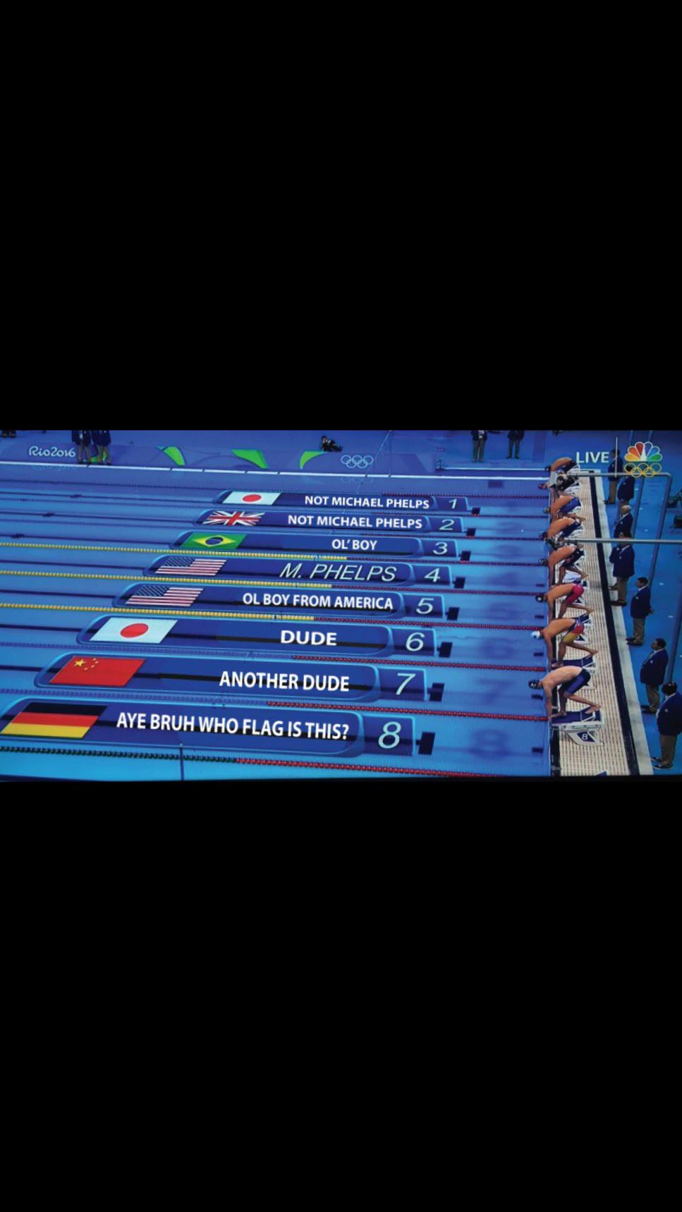 How I watch the Olympics - meme