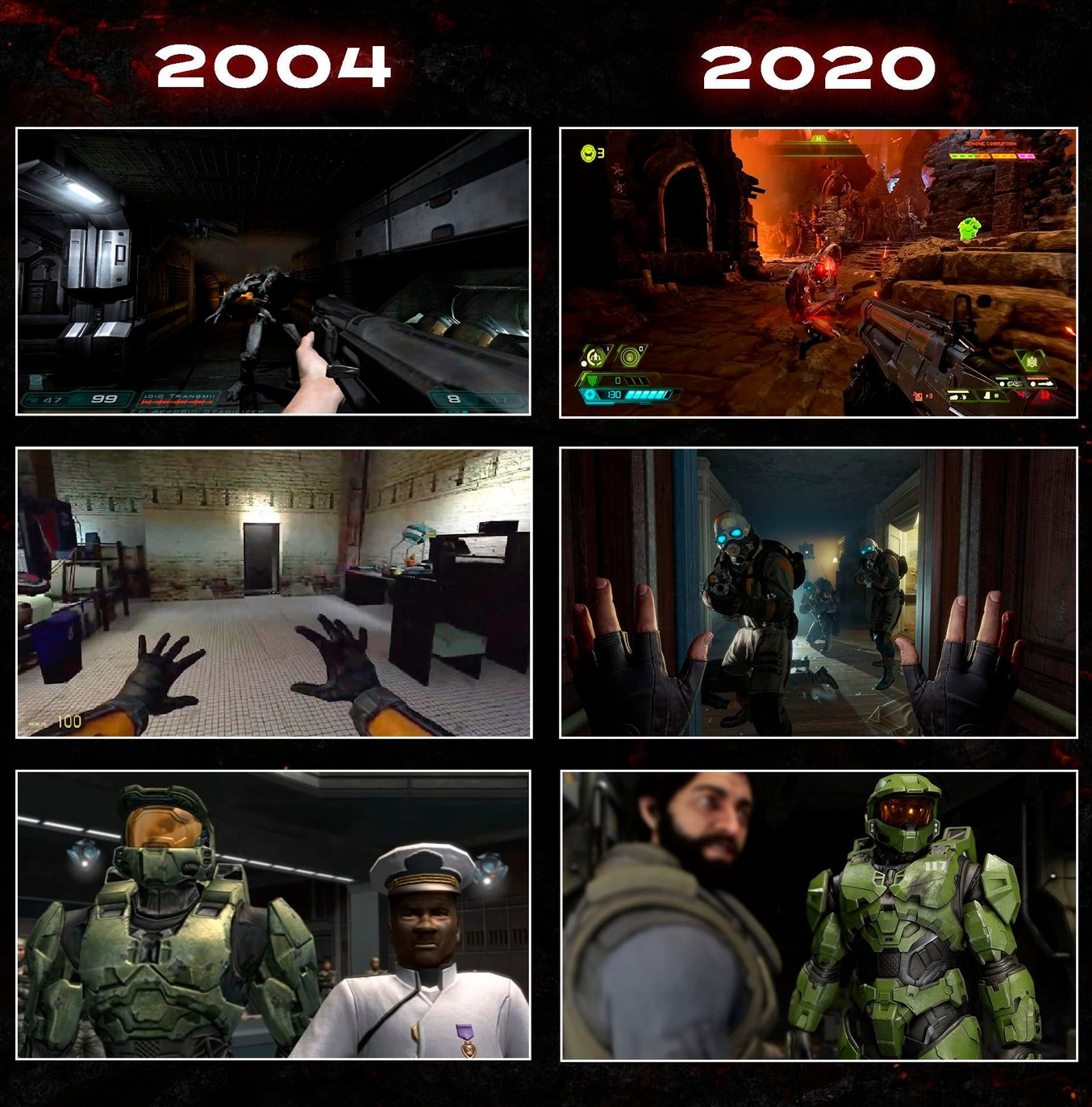 Great year for gaming. - meme