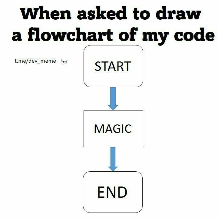 Start Code - meme