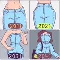 Jolie evolution