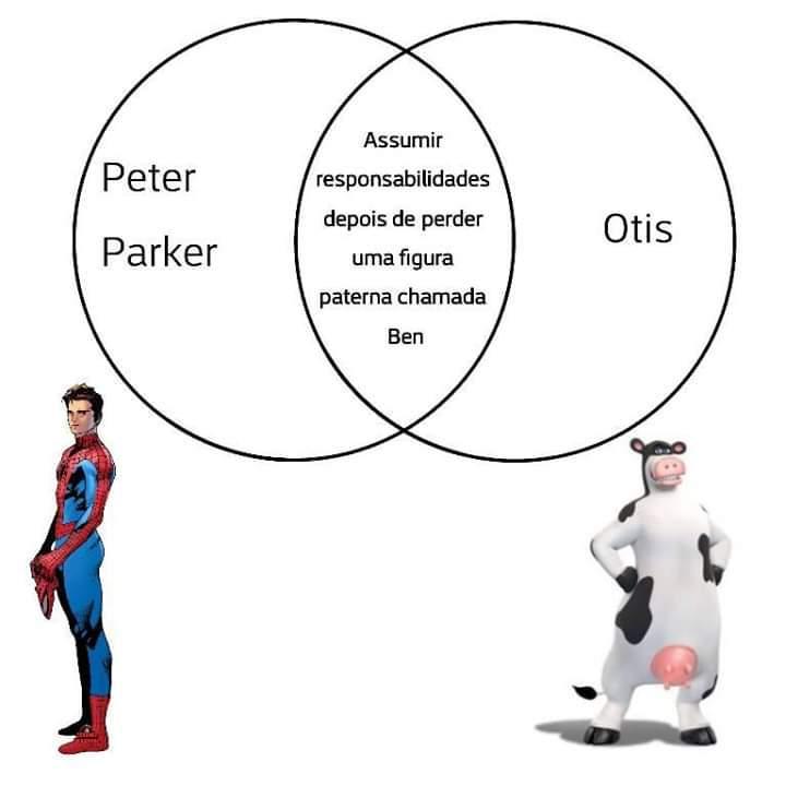 Otis no Aranhaverso - meme