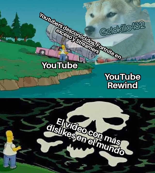 Introduce el titulo del meme