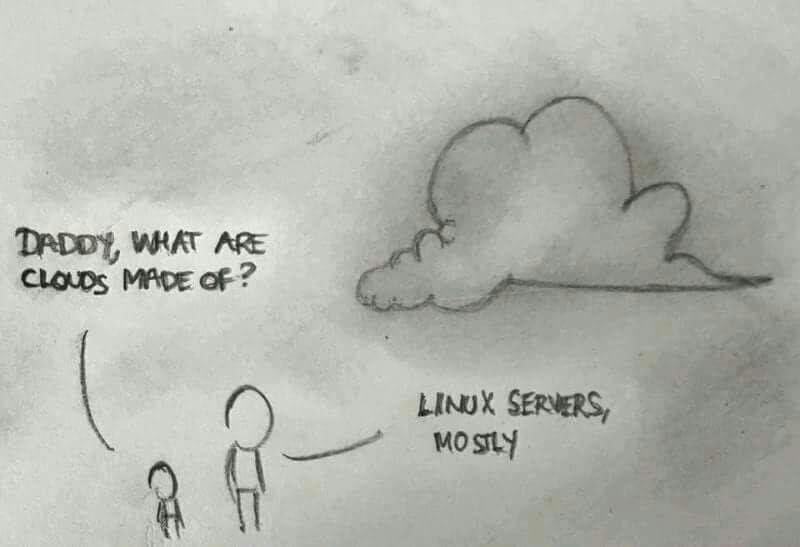 cloud me to the top - meme