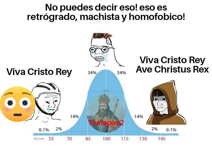 Viva Cristo Rey - meme