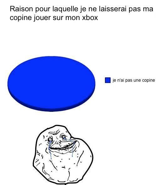 Le FOREVER ALONE - meme