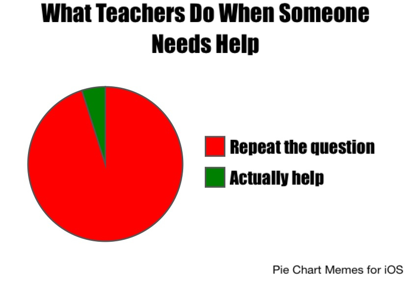 Teachers - meme