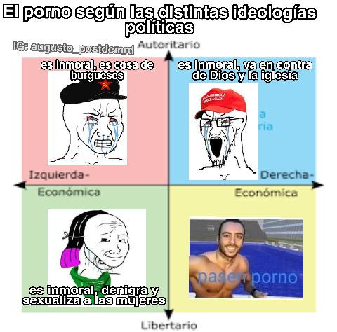 Si, ya se que los memes con el cuadro ideológico están muertos y son malardos, no me peguen porfa (PD: pésima la edición xd)