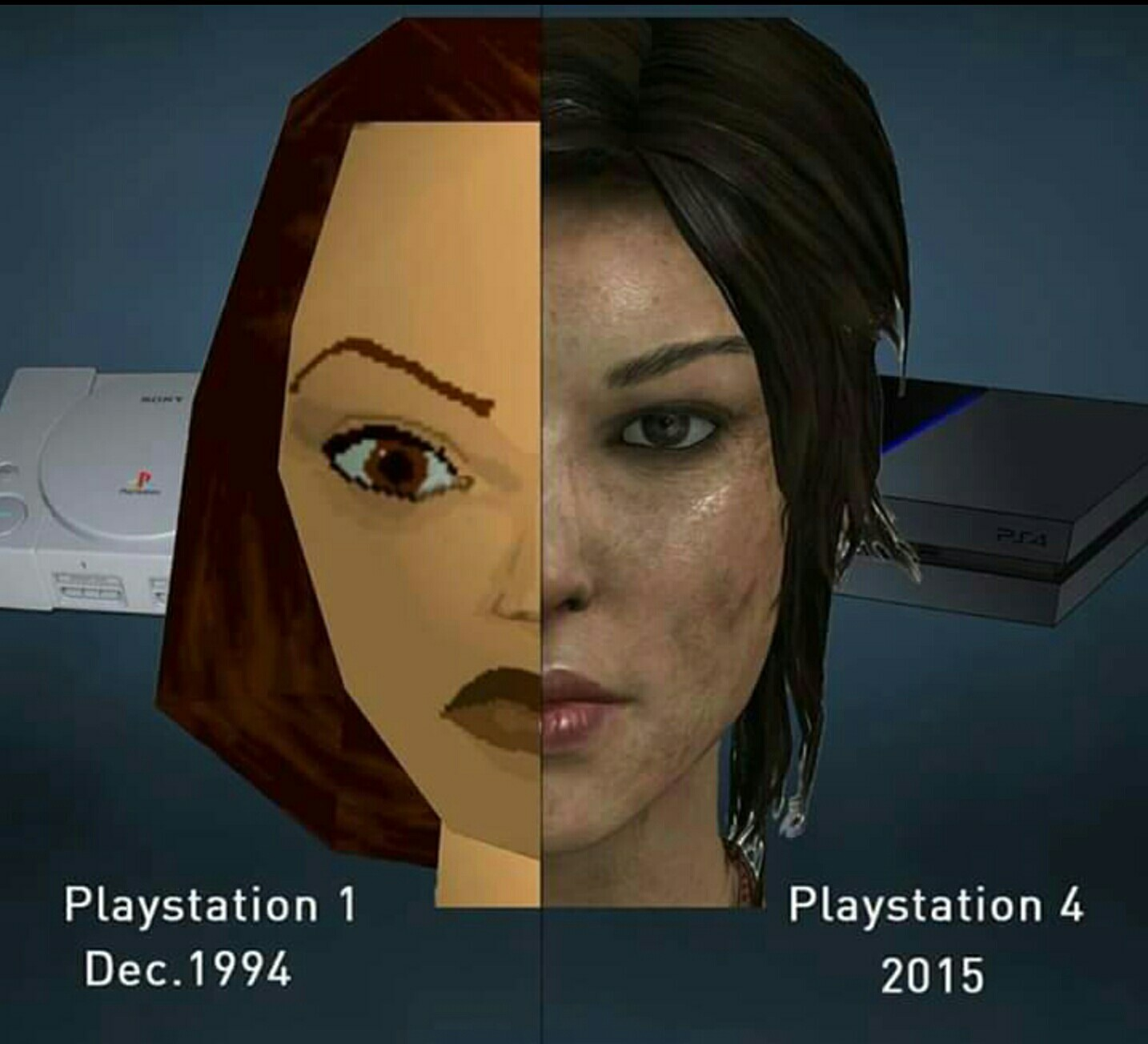 Evolution Of Lara Meme By Sovobio Memedroid