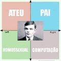 Já agradeceu a Alan Turing: Ateu, Homossexual e pai da ciência da computação
