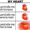Un bisou c'est l'infarctus